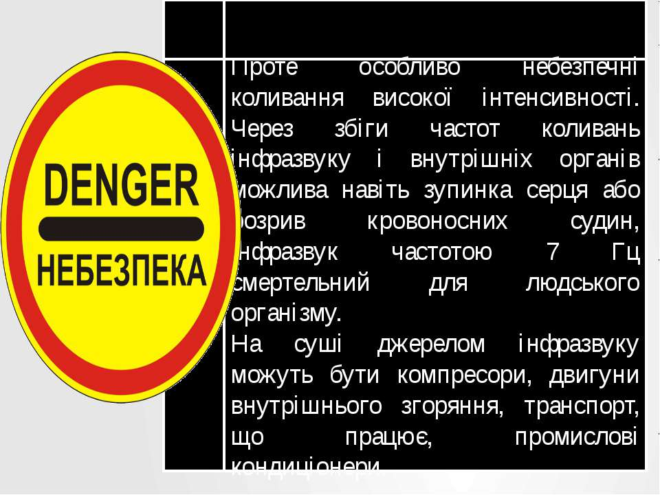 Проте особливо небезпечні коливання високої інтенсивності. Через збіги частот...