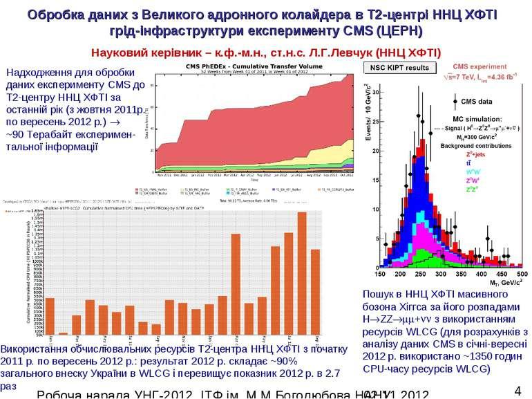 Обробка даних з Великого адронного колайдера в Т2-центрі ННЦ ХФТІ грід-інфрас...