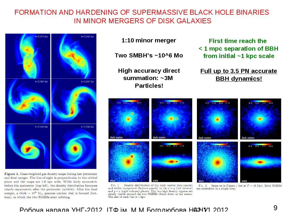 FORMATION AND HARDENING OF SUPERMASSIVE BLACK HOLE BINARIES IN MINOR MERGERS ...