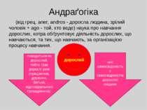 Андраґогіка (від грец. aner, andros - доросла людина, зрілий чоловік + ago - ...