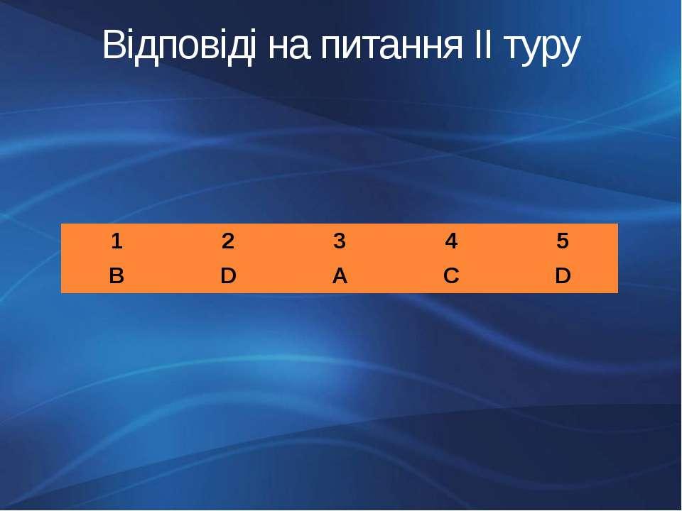 Відповіді на питання ІІ туру 1 2 3 4 5 В D A C D