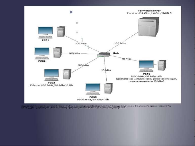 нерідко застосовується також мережна топологія «дерево» (tree), яку можна роз...