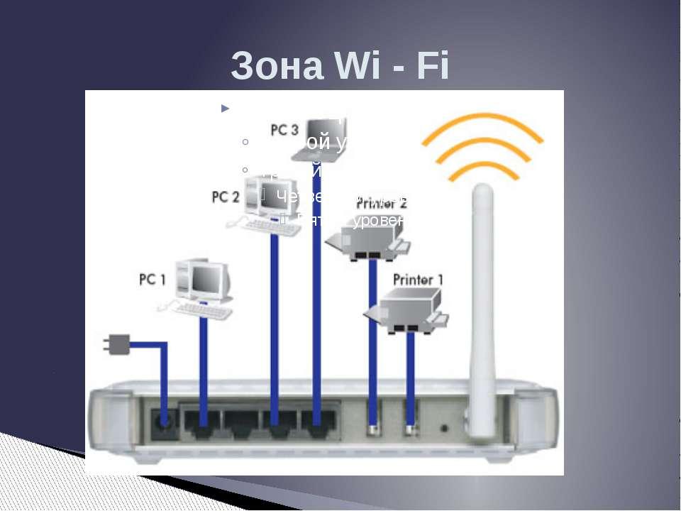 Зона Wi - Fi