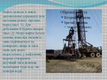 Нафта залягає в землі, заповнюючи порожнечі між частками різних гірських порі...
