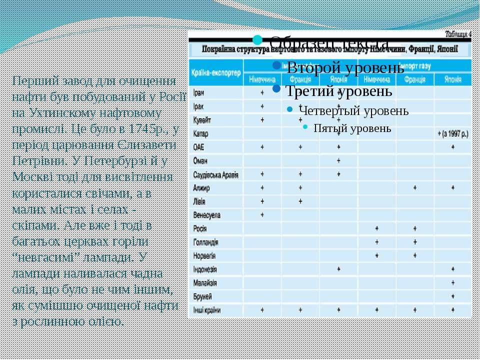 Перший завод для очищення нафти був побудований у Росії на Ухтинскому нафтово...