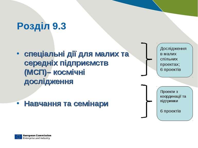 Розділ 9.3 спеціальні дії для малих та середніх підприємств (МСП)– космічні д...