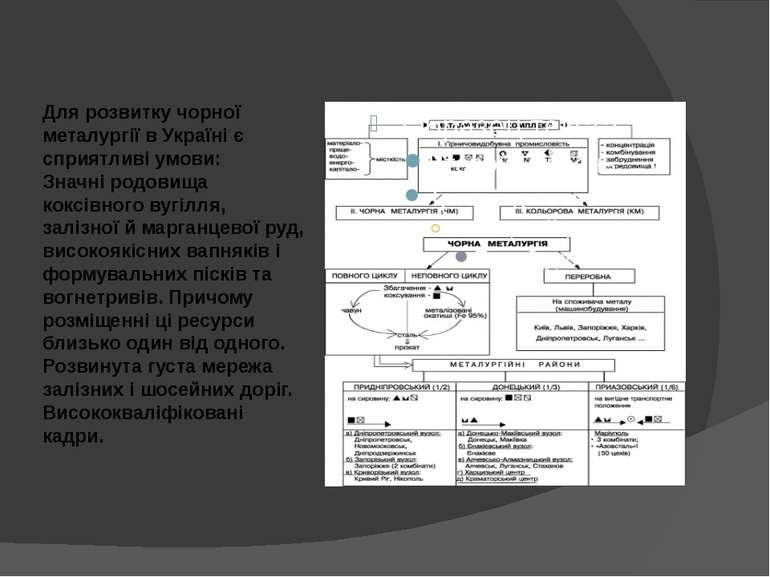 Для розвитку чорної металургії в Україні є сприятливі умови: Значні родовища ...