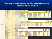 Nordugrid моніторинг українського сегменту станом на 31.10.2012