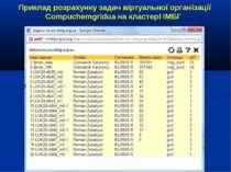 Приклад розрахунку задач віртуальної організації Сompuchemgridua на кластері ...