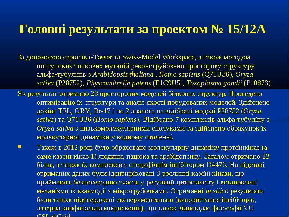 Головні результати за проектом № 15/12А За допомогою сервісів i-Tasser та Swi...