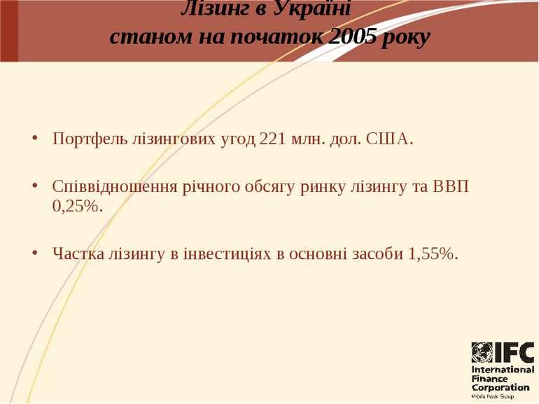 Лізинг в Україні станом на початок 2005 року Портфель лізингових угод 221 млн...