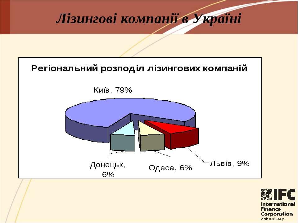 Лізингові компанії в Україні