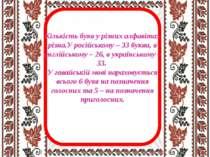 ЦЕ ЦІКАВО! Кількість букв у різних алфавітах різна.У російському – 33 букви, ...