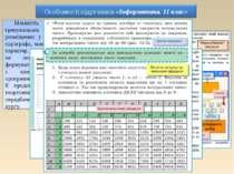 Більшість навчально-тренувальних завдань, розміщених у кінці кожного параграф...