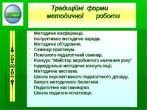 * Традиційні форми методичної роботи Методичні конференції. Інструктивно-мето...
