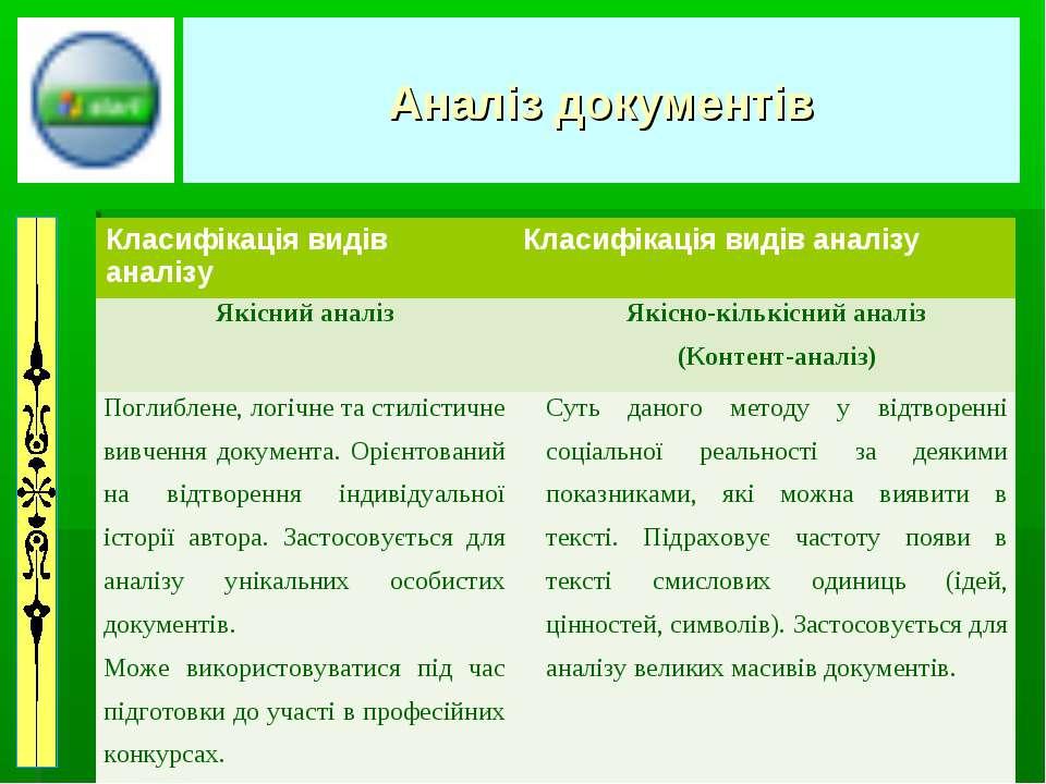 Аналіз документів Класифікація видів аналізу Класифікація видів аналізу Якісн...