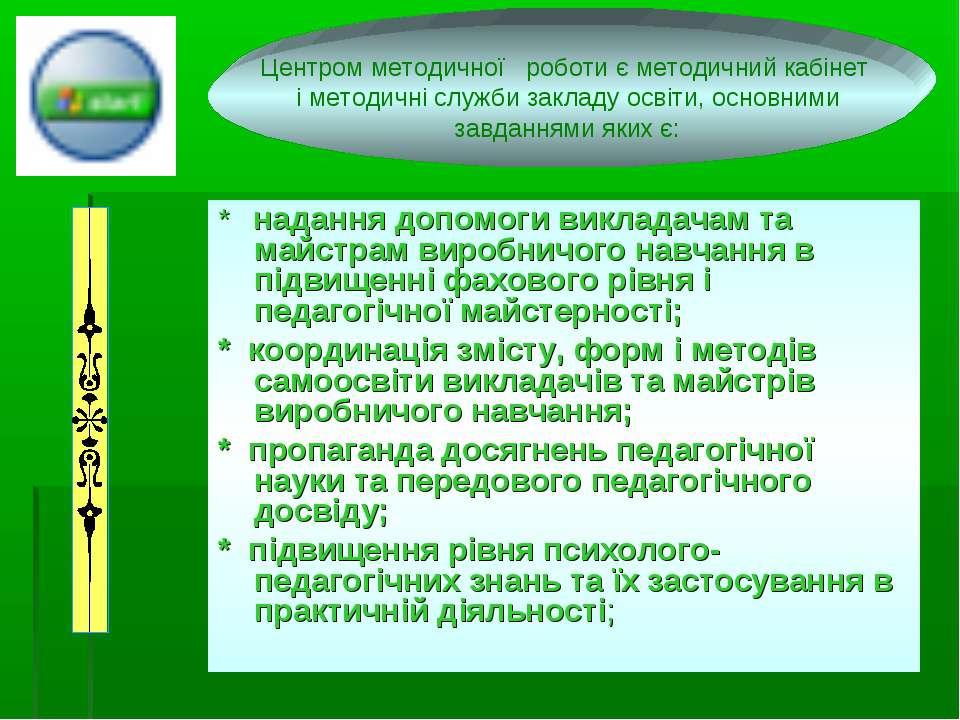 * надання допомоги викладачам та майстрам виробничого навчання в підвищенні ф...