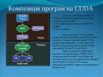 Компіляція програм на CUDA Для того, щоб використовувати CUDA на комп'ютері, ...