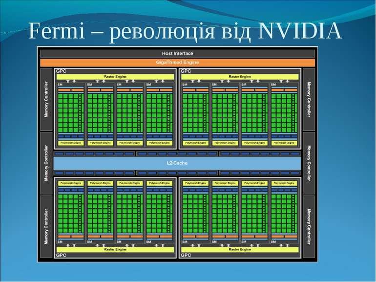 Fermi – революція від NVIDIA