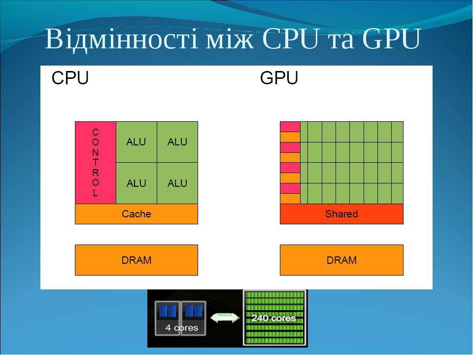 Відмінності між CPU та GPU