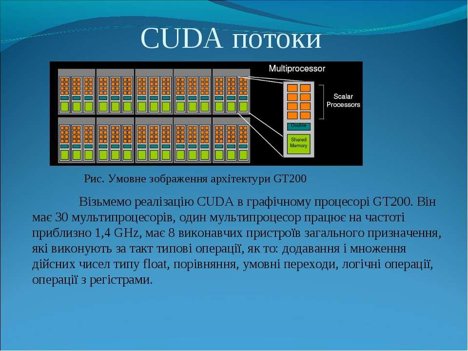 CUDA потоки Рис. Умовне зображення архітектури GT200 Візьмемо реалізацію CUDA...