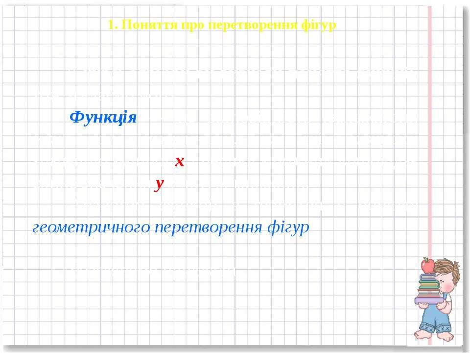 1. Поняття про перетворення фігур У курсі алгебри ви вивчали поняття функції,...