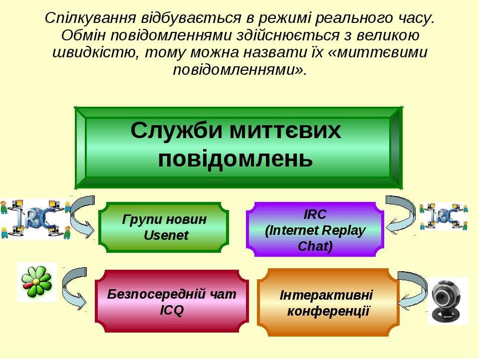 Спілкування відбувається в режимі реального часу. Обмін повідомленнями здійсн...