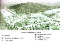 1 – Гімнасії 2 – Палестра (борцівські зали) З – Храм Зевса 4 – Будинок для го...