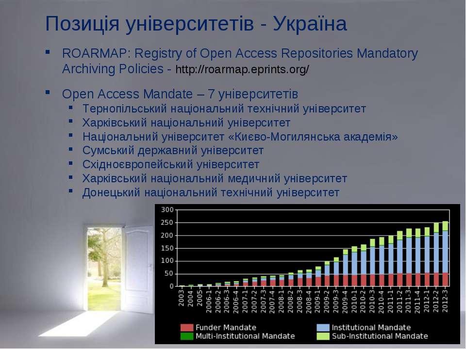 Позиція університетів - Україна ROARMAP: Registry of Open Access Repositories...