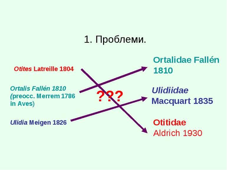 1. Проблеми. Ortalis Fallén 1810 (preocc. Merrem 1786 in Aves) Otites Latreil...