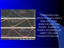 Порівнювати зорі світністю можна лише в тому разі , якщо розраховувати їхню в...