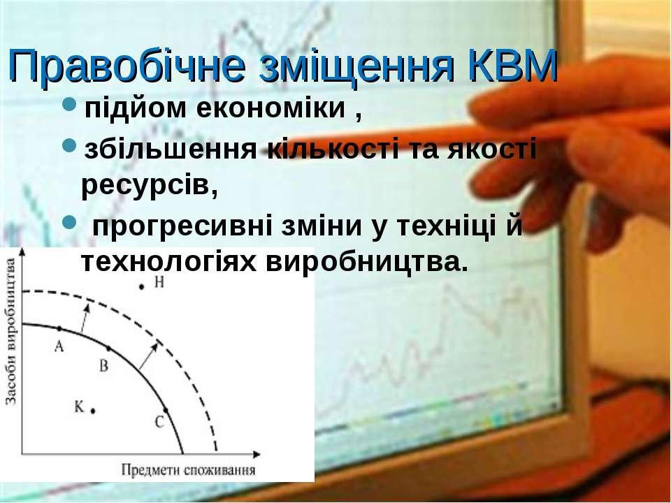 Правобічне зміщення КВМ підйом економіки , збільшення кількості та якості рес...