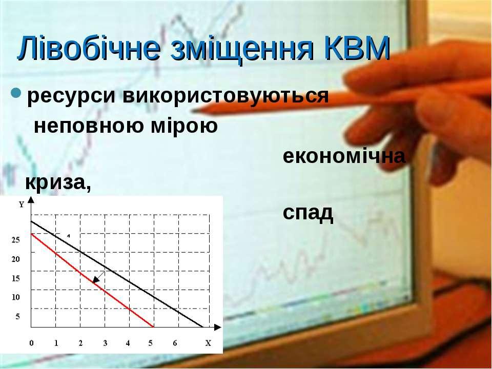 Лівобічне зміщення КВМ ресурси використовуються неповною мірою економічна кри...