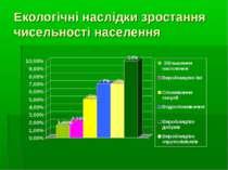 Екологічні наслідки зростання чисельності населення