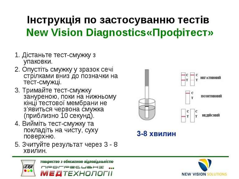 Інструкція по застосуванню тестів New Vision Diagnostics«Профітест» 1. Дістан...