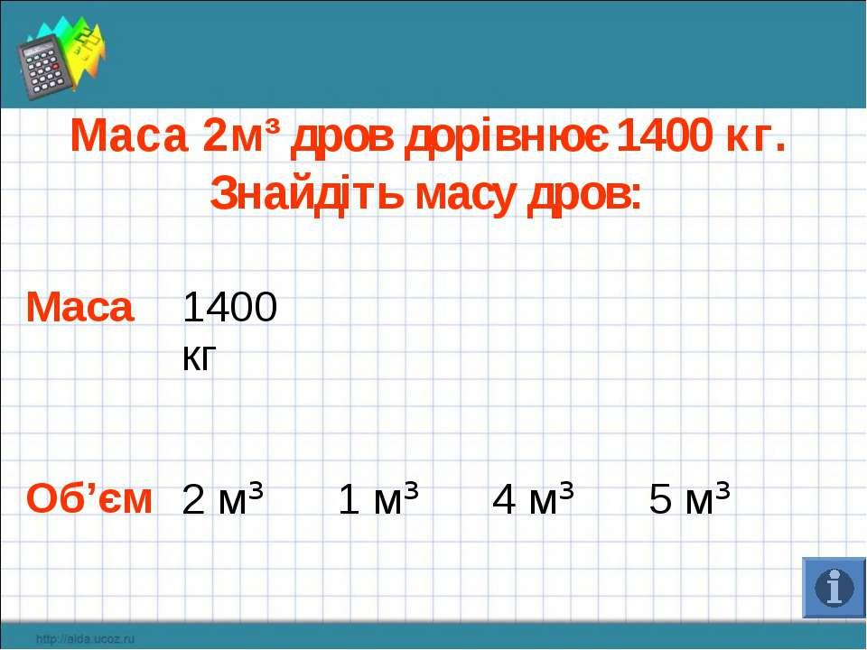 Маса 2м³ дров дорівнює 1400 кг. Знайдіть масу дров: Маса 1400 кг Об'єм 2 м³ 1...