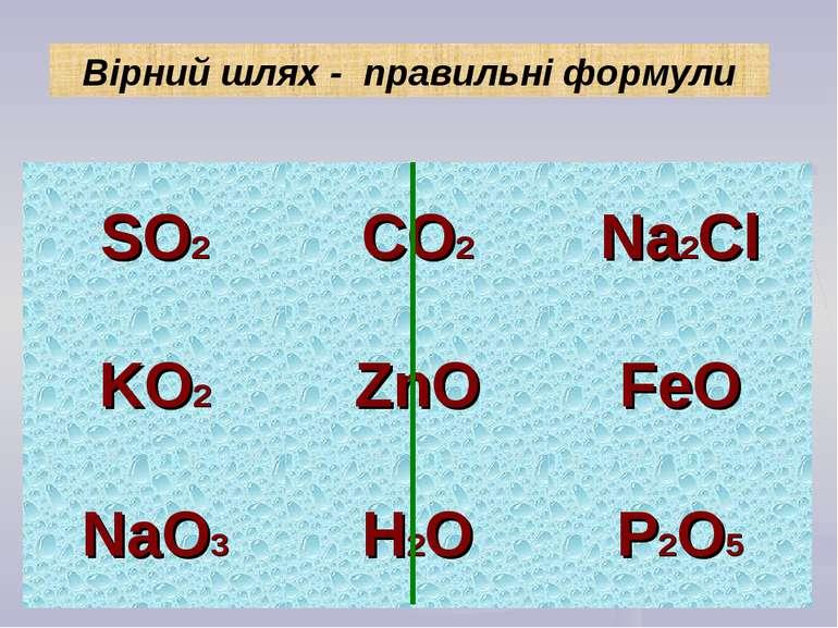 Вірний шлях - правильні формули SO2 СО2 Na2Cl KO2 ZnO FeO NaO3 H2O P2O5