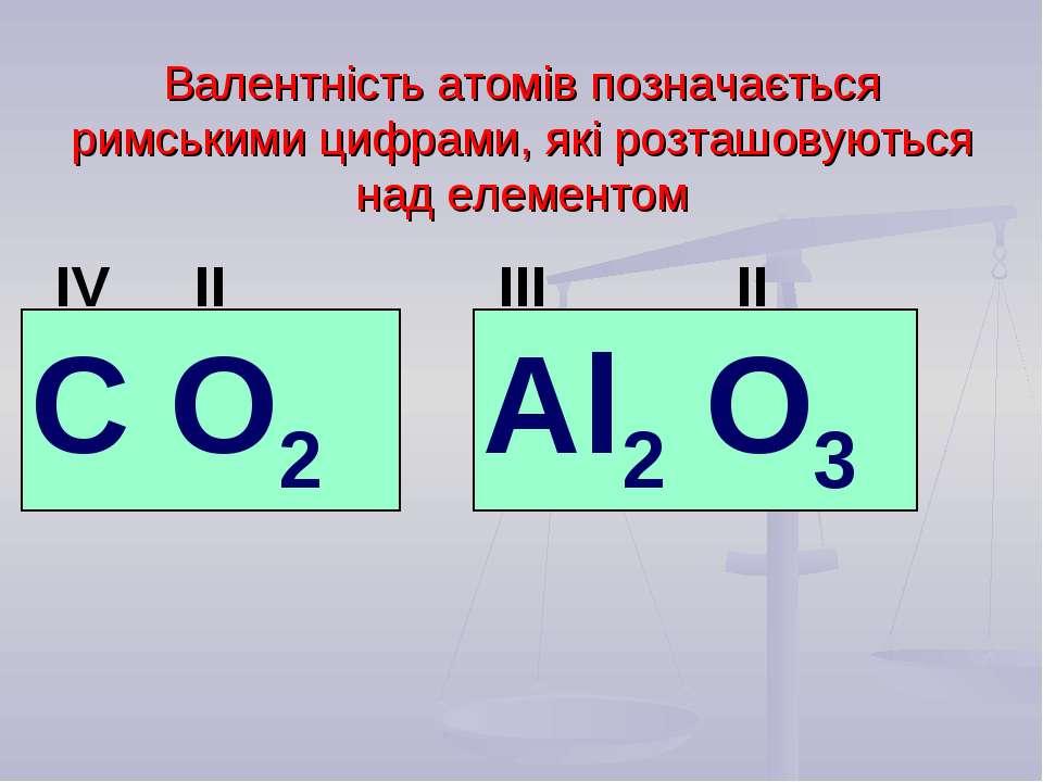 Валентність атомів позначається римськими цифрами, які розташовуються над еле...