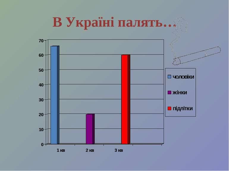 В Україні палять…