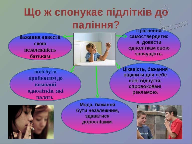 Що ж спонукає підлітків до паління?  бажання довести свою незалежність батьк...