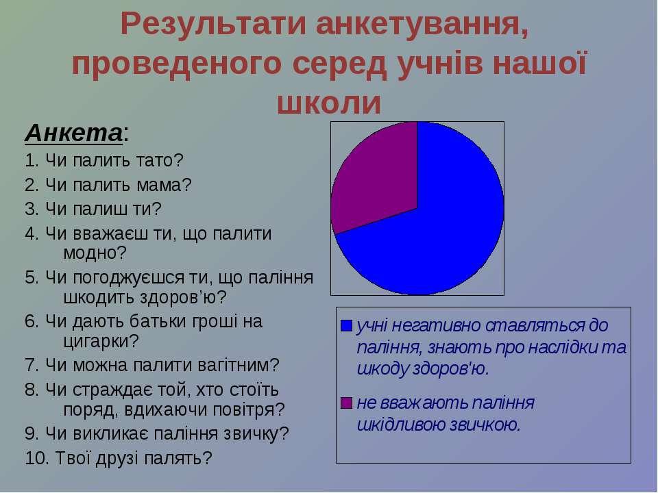 Результати анкетування, проведеного серед учнів нашої школи Анкета: 1. Чи пал...