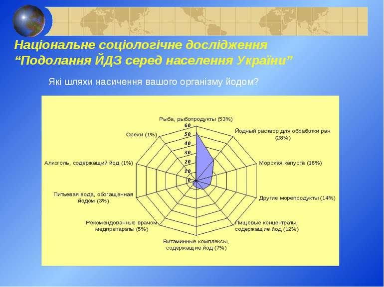 """Національне соціологічне дослідження """"Подолання ЙДЗ серед населення України"""" ..."""