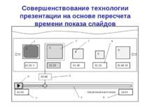 Совершенствование технологии презентации на основе пересчета времени показа с...