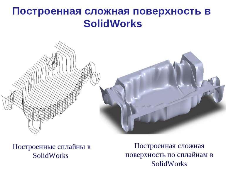 Построенные сплайны в SolidWorks Построенная сложная поверхность по сплайнам ...