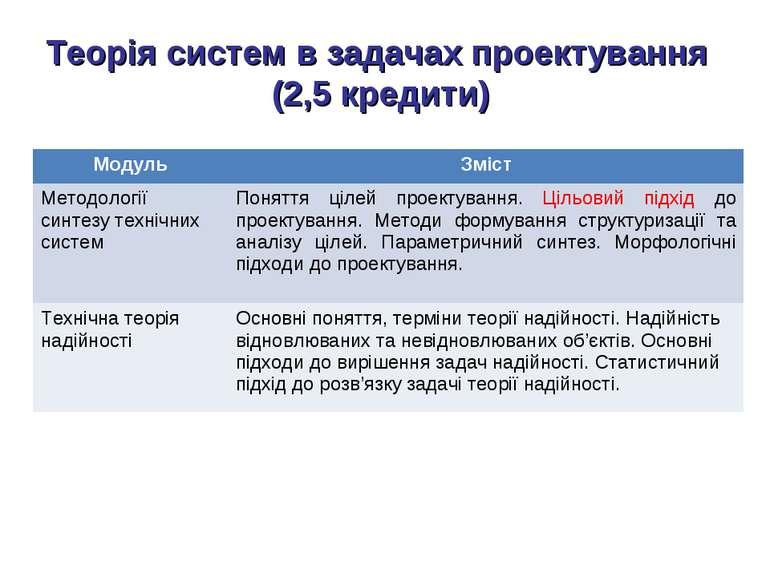 Теорія систем в задачах проектування (2,5 кредити) Модуль Зміст Методології с...