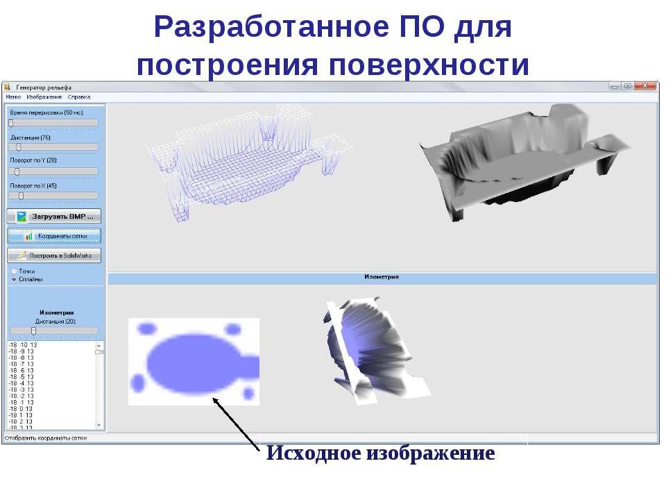 Разработанное ПО для построения поверхности Исходное изображение
