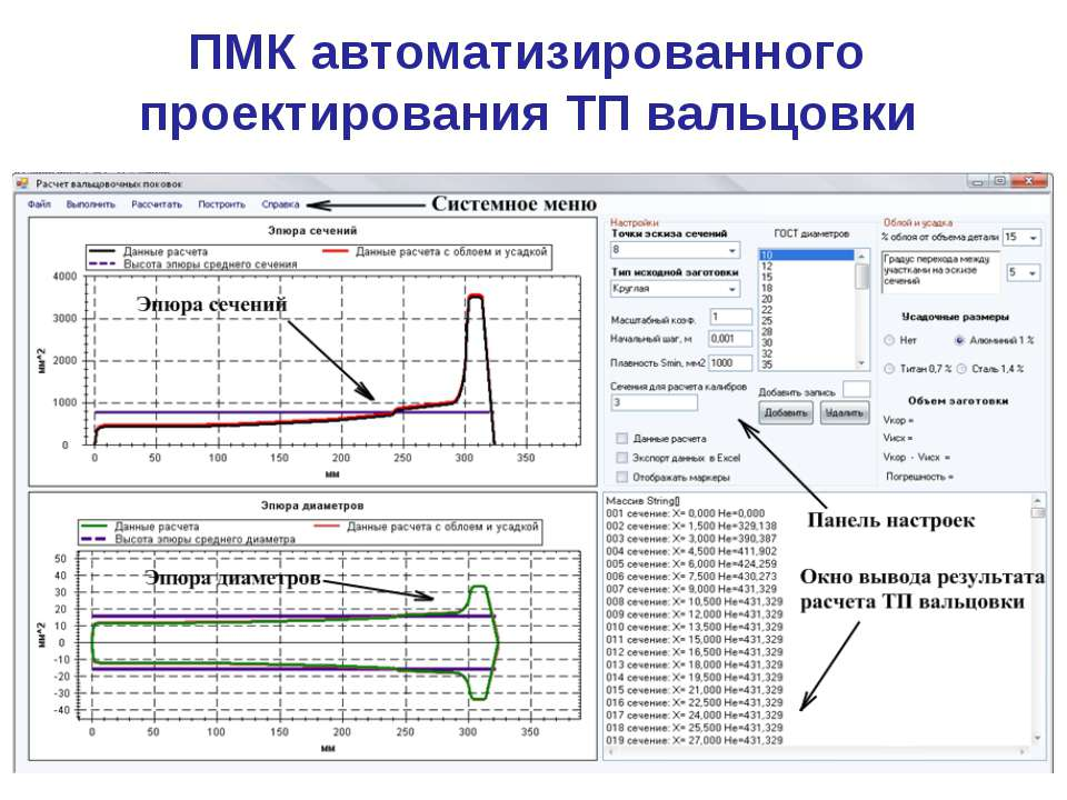 ПМК автоматизированного проектирования ТП вальцовки