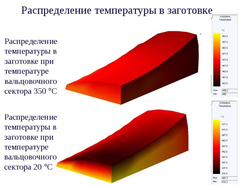 Распределение температуры в заготовке при температуре вальцовочного сектора 3...