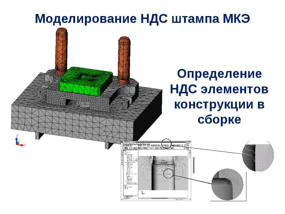 Моделирование НДС штампа МКЭ Определение НДС элементов конструкции в сборке