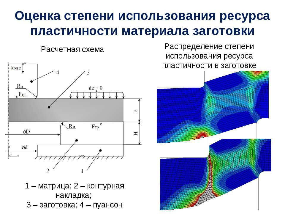 Оценка степени использования ресурса пластичности материала заготовки 1 – мат...